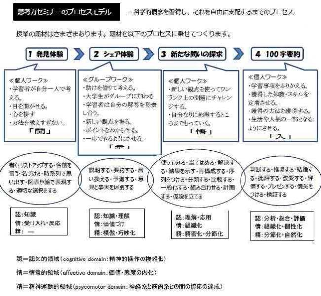 第1回 21会Webダ・ビンチセミナー (1)